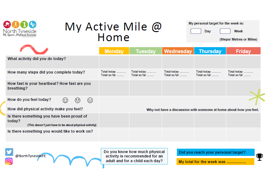 My Active Mile @ Home